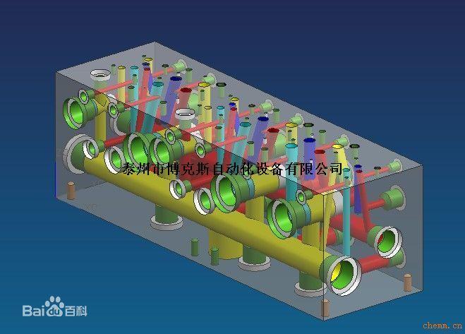 【液压传动】油路集成块的介绍图片